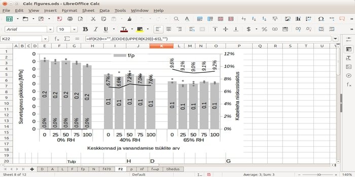 Top 10 Best Free Office Suite Software as MS Office Alternative for
