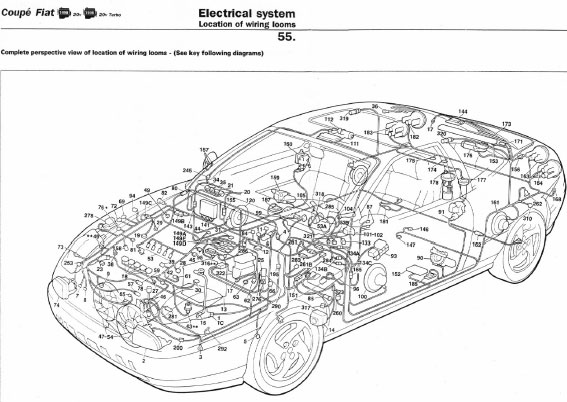 Fiat Coupe Wiring Diagram Download Wiring Diagram