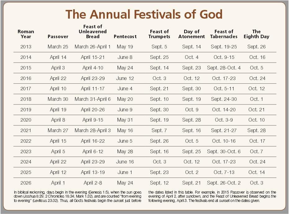 Holy Day Calendar Ucg Holy Day Calendar United Church Of God Holy Day Calendar United Church Of God