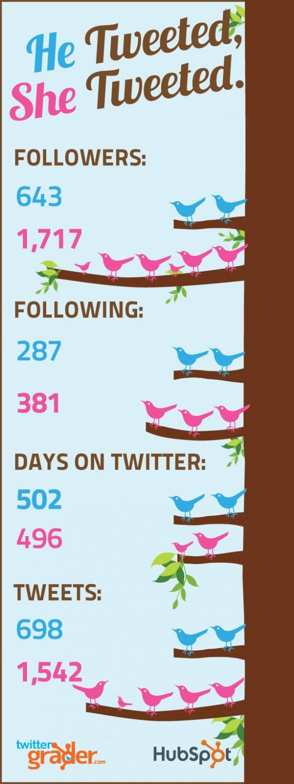infographic-on-social-media-17