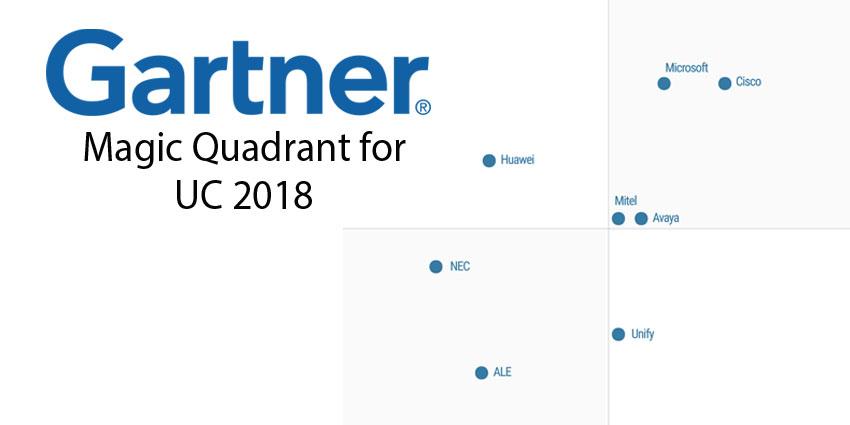 Gartner Ditches the UC Magic Quadrant - UC Today