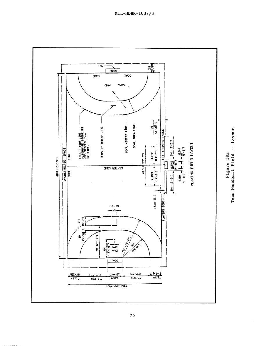 handball field diagram