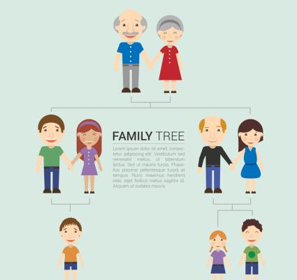 Vector family tree design cartoon free vectors UI Download