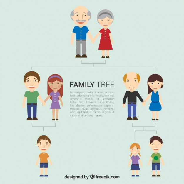Cartoon family tree free vectors UI Download