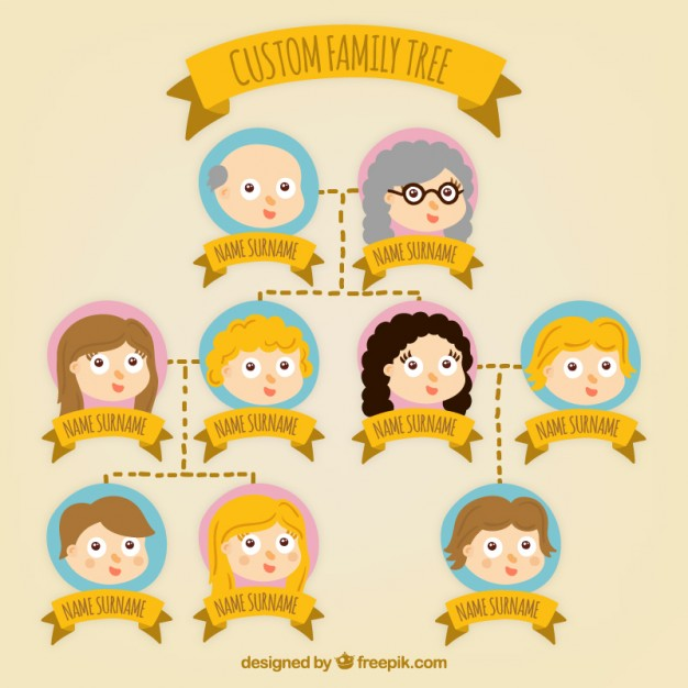 Custom Family Tree free vectors UI Download