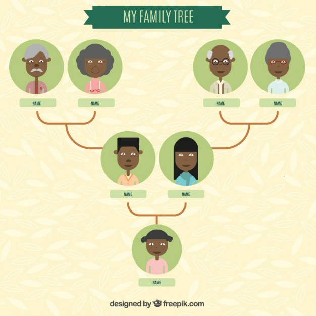 Family Tree Template free vectors UI Download