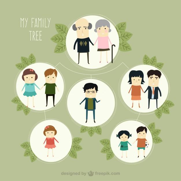 Cute family tree free vectors UI Download
