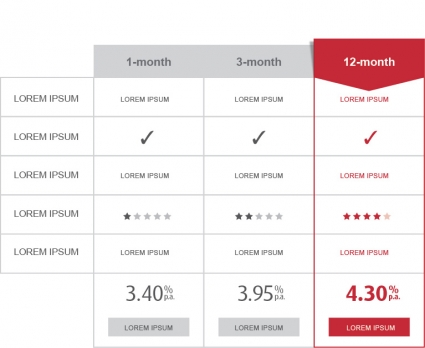 Price Chart Templates Pricing Table Template Word Pricing Table - price chart templates