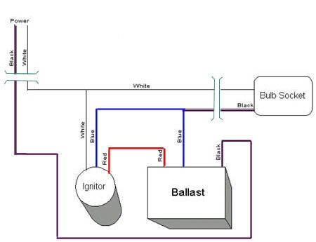 Wiring Diagram Together With General Electric Ballast Wiring Diagram