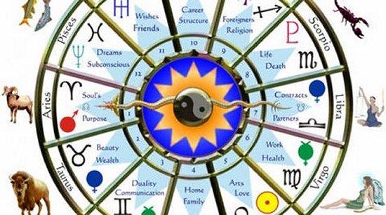 Astrology chart interpretation