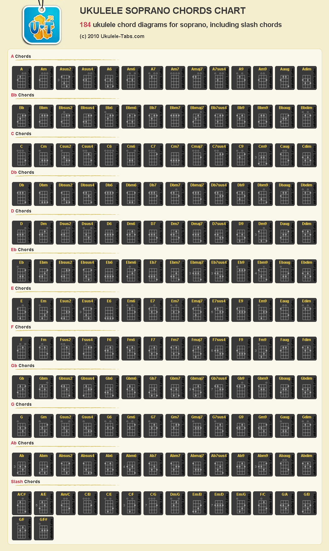 Lakdi ki kathi guitar chords choice image guitar chords examples left hand guitar chord chart choice image guitar chords examples chord chart for piano players fatherlandz hexwebz Images