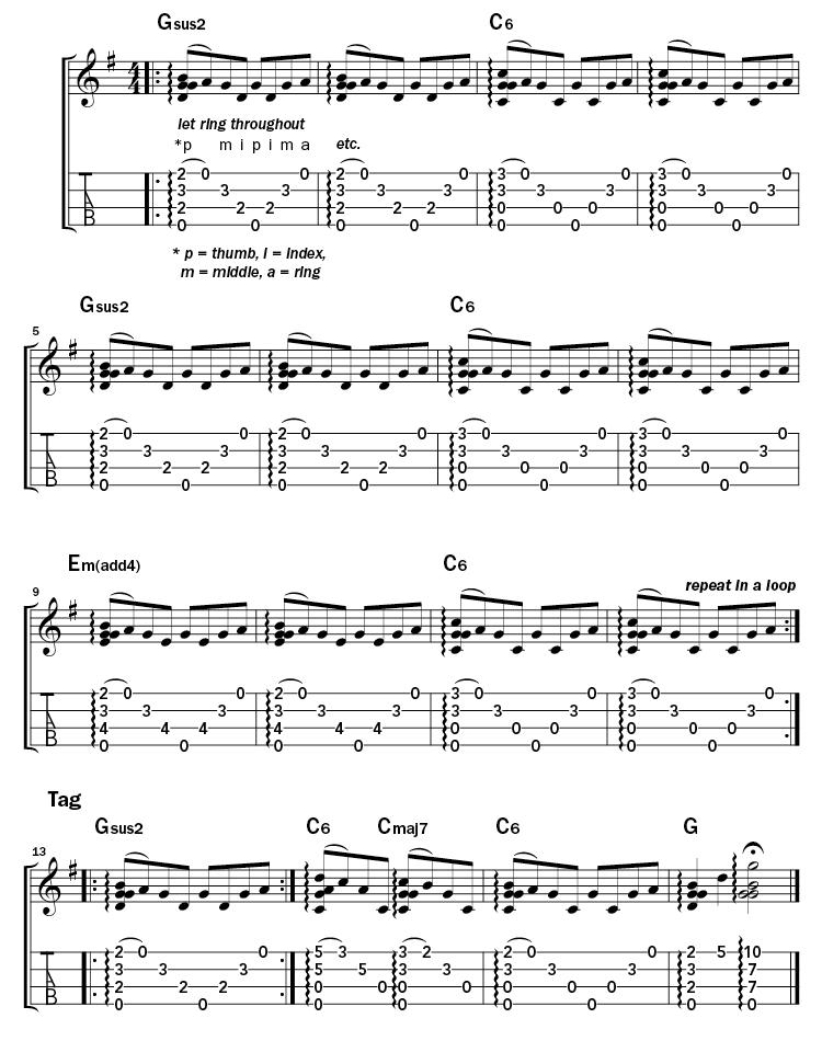 Daniel Ward Pick n Pull ukulele lesson