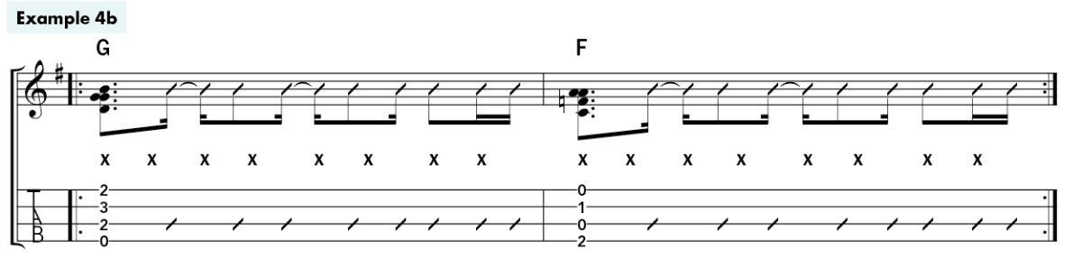 metronome ukulele rhythm lesson ex4b