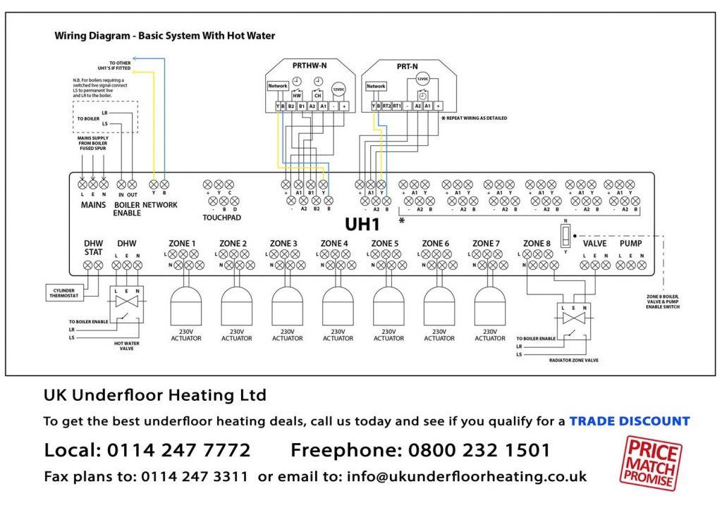 wiring diagram for underfloor heating and radiators