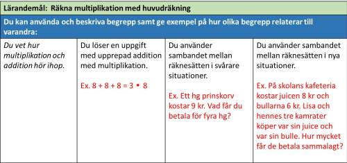 multiplikation huvudräkning
