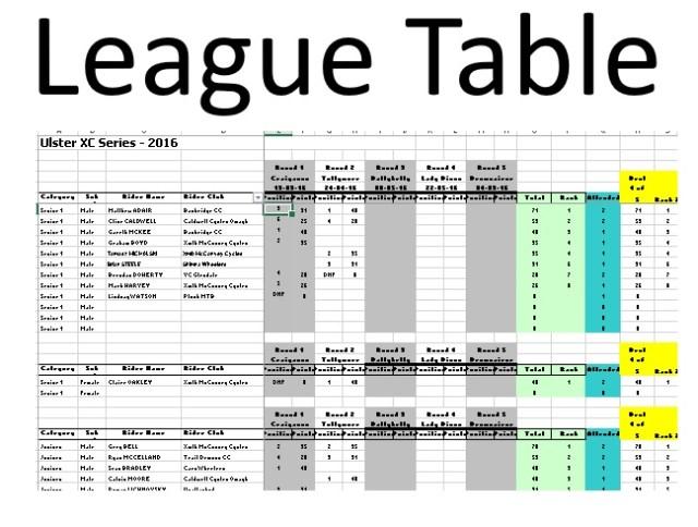 LeagueTable2