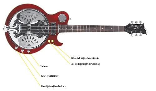 Guitar wiring help - piezo + humbucker, coil split, killswitch
