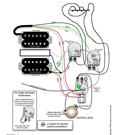 Wiring diagram HSH - Ultimate Guitar
