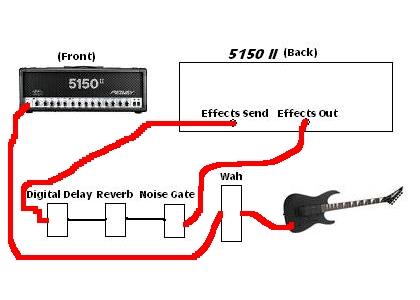 Evh Iii Effects Loop Diagram - Wiring Diagram Write