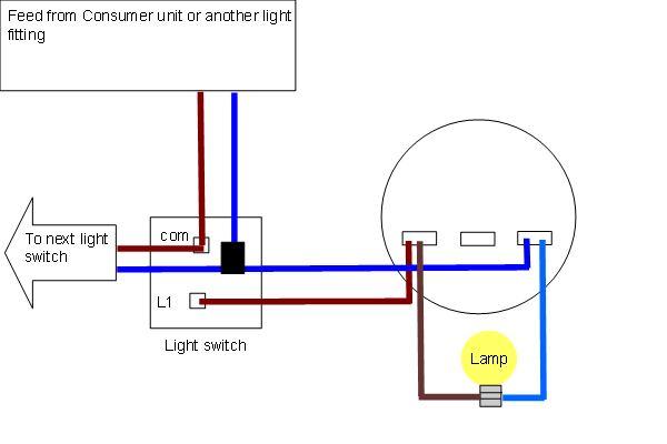 Light Switch Wiring Diagram Terminals Online Wiring Diagram