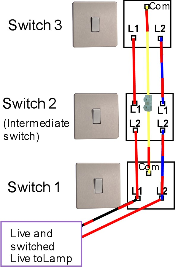 3 Way Lighting Wiring Diagram - Nudohugeslankaviktcenterinfo \u2022