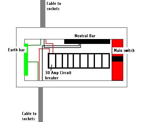 Ring Circuit Wiring Diagram - Nudohugeslankaviktcenterinfo \u2022