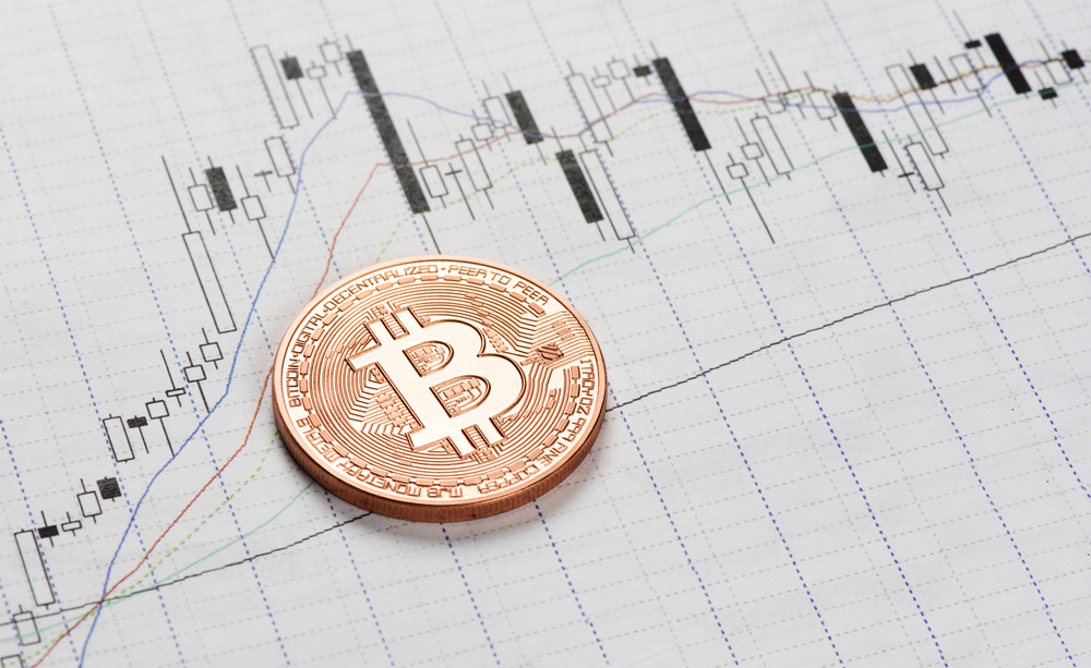 Bitcoin Price Chart Up-to-date charts and information