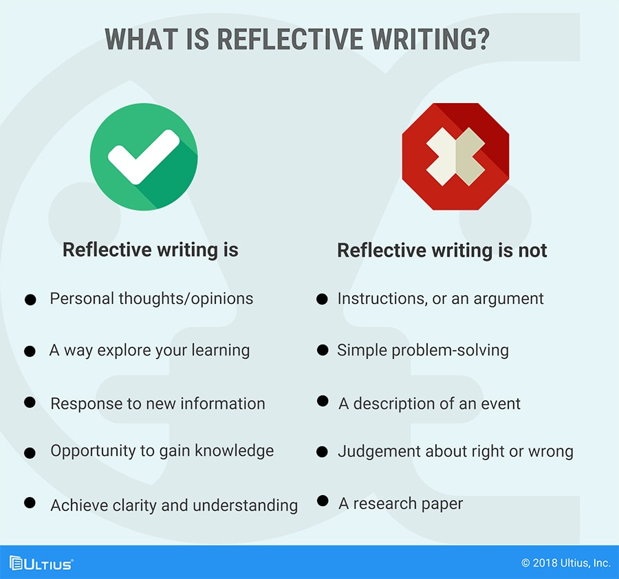 Buy Reflective Essay Online Professional American Writers Ultius