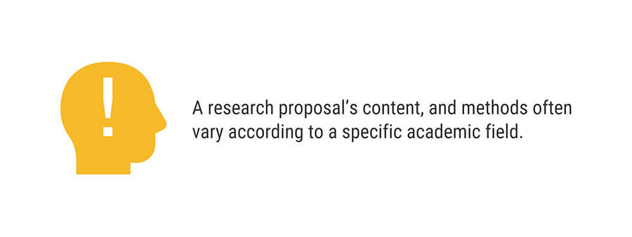 Buy Research Proposal Online No Plagiarism Professional Quality