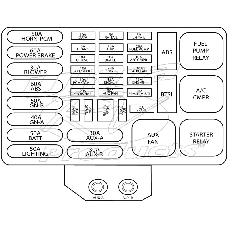 Workhorse Fuse Box - Data Wiring Diagrams