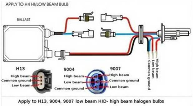 9007 Hid Bulb Wiring Wiring Diagram