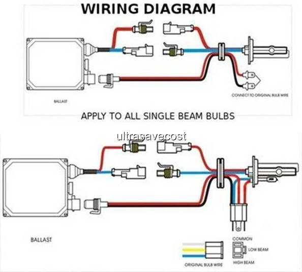 New Car 35W H4 H4-2 Xenon HID Conversion Kit Slim Ballast  Bulbs