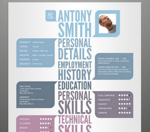 Creative Design Resume Templates design resume template godscloset