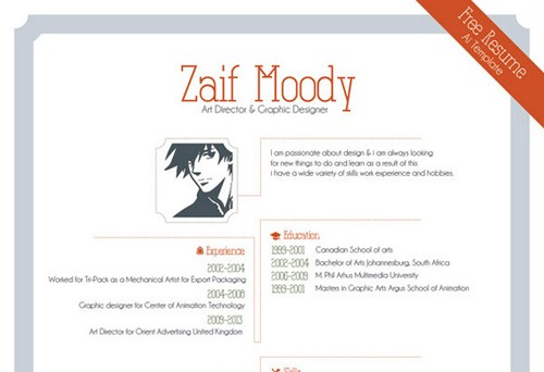 Graphic Design Resume Template Indesign Creative Templates For