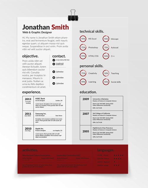 cool resumes templates - Funfpandroid