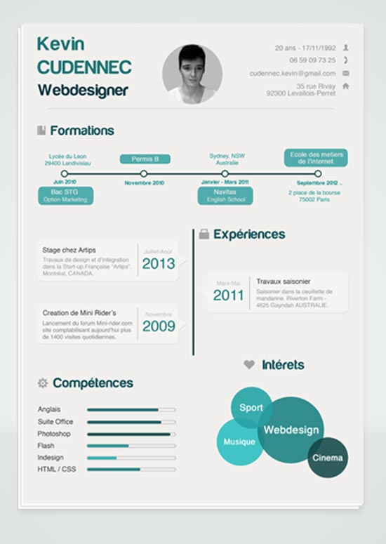 28+ Best Resume For Graphic Designers (PSD  Ideas With Examples)