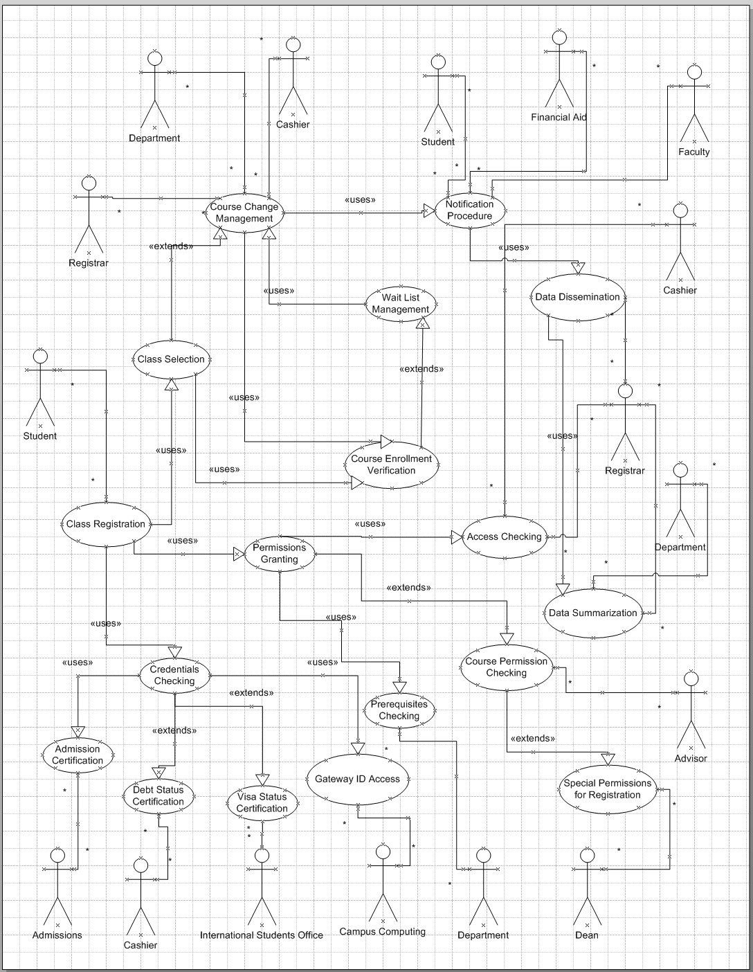 ISTQB Foundation level exam Sample paper - I