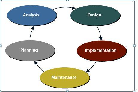 Data Modeling Resume Database Modeler Resume Sample, Data Modeling - data modeling resume