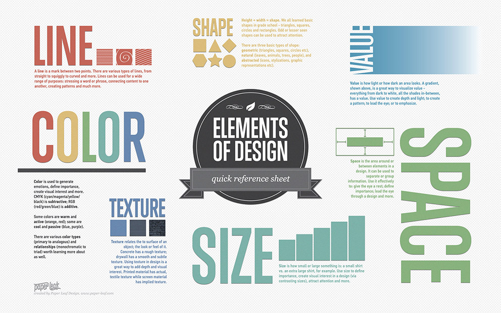 The 7 Elements of Good Graphic Design