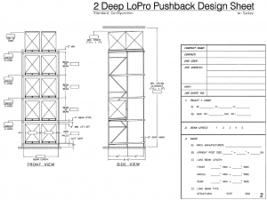 Data Sheets For Push Back Rack Systems