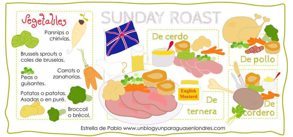 Sunday Roast en Londres Dibujo Ilustración