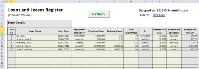 Multiple Capital Lease Calculator: Excel Amortization Schedule | Uncle Finance