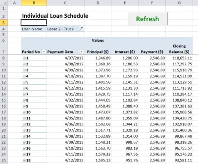 Lease Amortization Schedule: Equipment Payment Excel Calculator | Uncle Finance