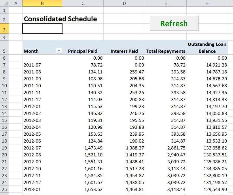 Multiple Capital Lease Calculator Excel Amortization Schedule