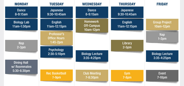 Outlining your weekly schedule in college