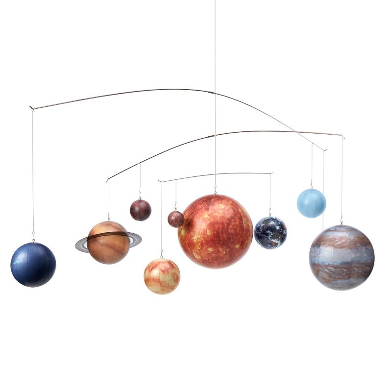Large Of Solar System Mobile