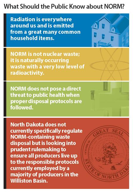 Naturally Occurring Radioactive Material (NORM) Bakken - Beyond
