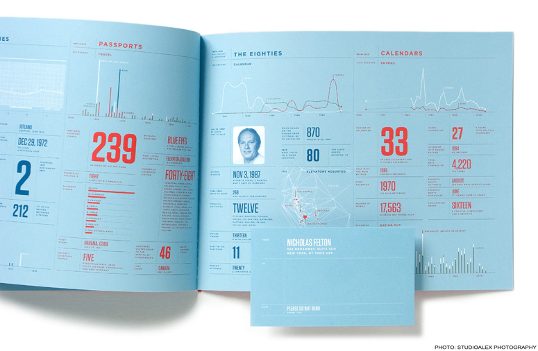 FPO Feltron 2010 Annual Report - daily report format