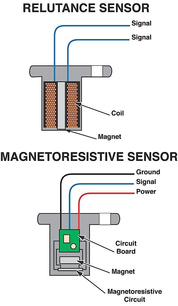2 4 twin cam engine diagram crankshaft position sensor