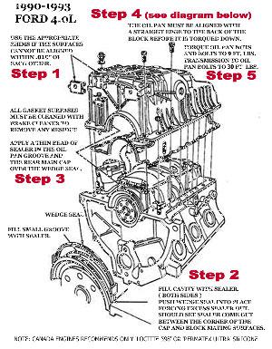 1998 ford explorer 4 0 sohc engine diagram